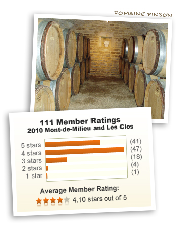 Domaine Pinson & 4.1 out of 5 stars!