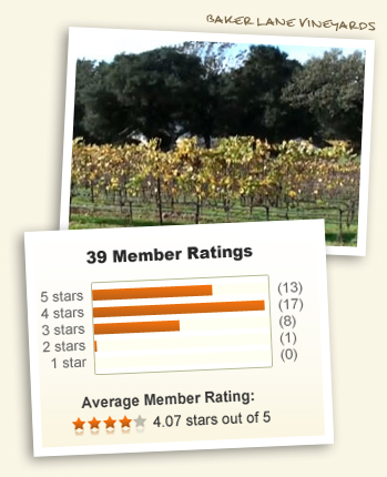 Baker Lane Vineyards and 4.07 out of 5 stars!