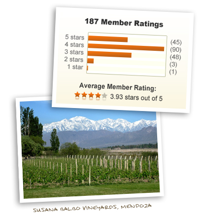 Susana Balbo Vineyards, Mendoza and 3.93 out of 5 stars!