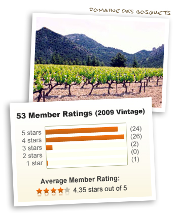 Domaine des Bosquets and 4.35 out of 5 stars!