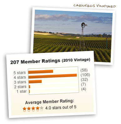 Carneros Vineyard & 4 out of 5 stars!