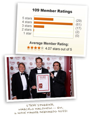 Steve Spurrier,  Marcelo Waldheim — GM, & Wine Maker Bernardo Bossi & 4.07 out of 5 stars!