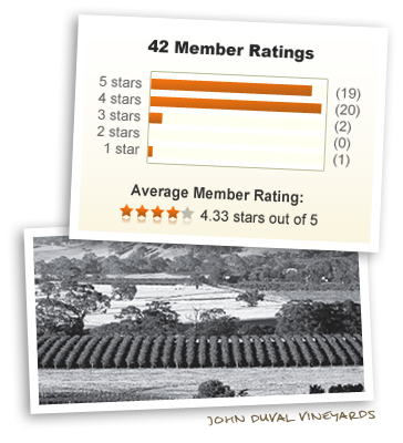 John Duval Vineyards and 4.33 stars out of 5!