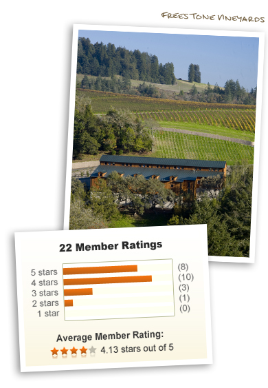 Joseph Phelps' Freestone Vineyards & 4.13 out of 5 stars!