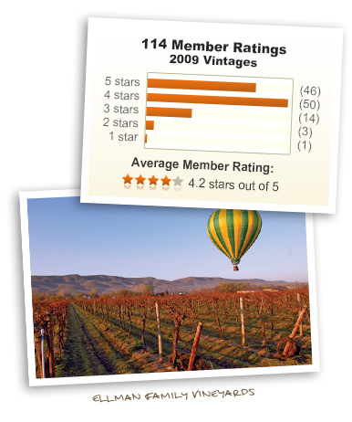 4.2 out of 5 stars and Ellman Family Vineyards