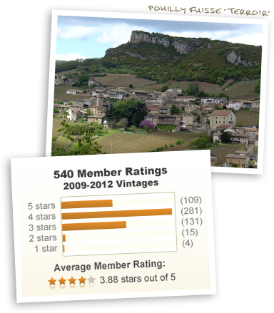 3.88 out of 5 stars and Pouilly Fuisse