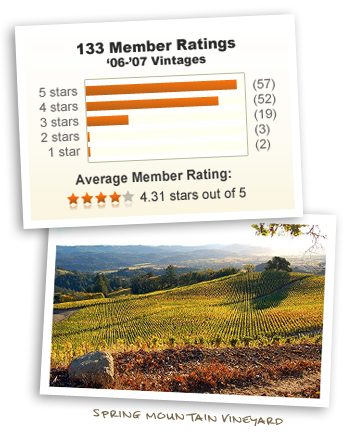 Spring Mountain Vineyard & 4.18 out of 5 stars!