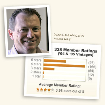 Jean-Francois Hebrard and 3.98 out of 5 stars!
