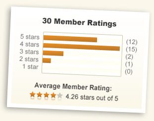 4.26 stars out of 5!