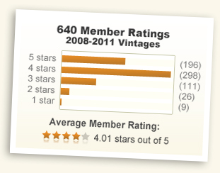 4.01 stars out of 5!
