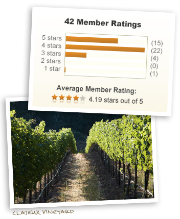 Clajeux Vineyard and 4.19 stars out of 5!