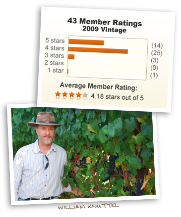 William Knuttel and 4.18 out of 5 stars!