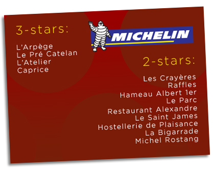 2 and 3 star Michelin Ratings