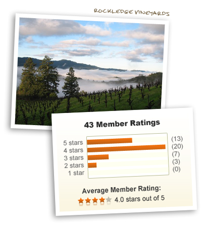 Rockledge Vineyards and 4.0 out of 5 stars!