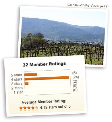 Rockledge Vineyards and 4.12 out of 5 stars!