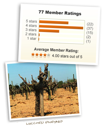 Lucchesi Vineyard and 4.00 stars out of 5!