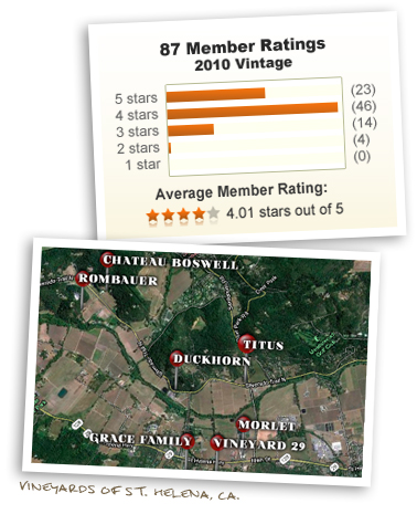 Vineyards of St. Helena, CA and 4.01 out of 5 stars!