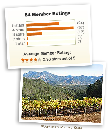 Diamond Mountain & 3.96 out of 5 stars!