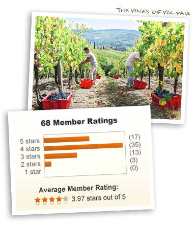 The Vines of Volpaia and 3.97 stars out of 5!