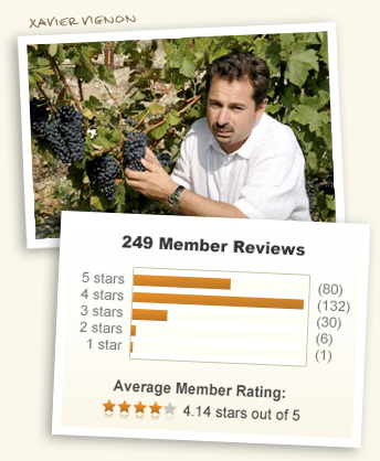 Xavier Vignon and 4.14 out of 5 stars!